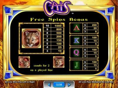 Cats :: free spins bonus game symbols paytable continued.