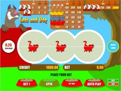 Play slots at Long Harbour: Long Harbour featuring the Video Slots Cats and Dog with a maximum payout of $500