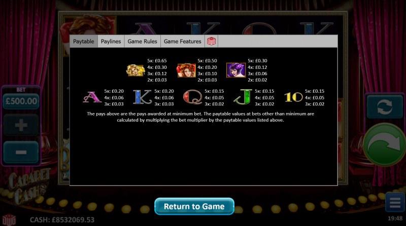 Cabaret Cash :: Paytable