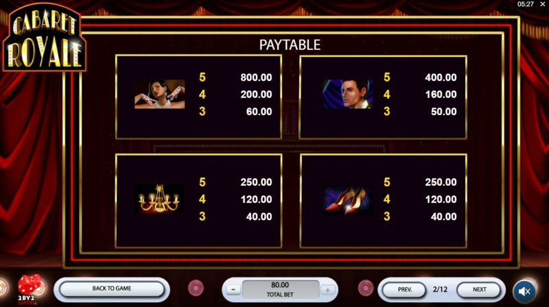 Cabaret Royale :: Paytable - High Value Symbols
