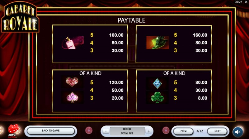 Cabaret Royale :: Paytable - Low Value Symbols
