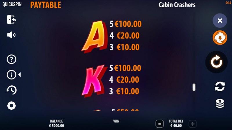 Cabin Crashers :: Paytable - Low Value Symbols