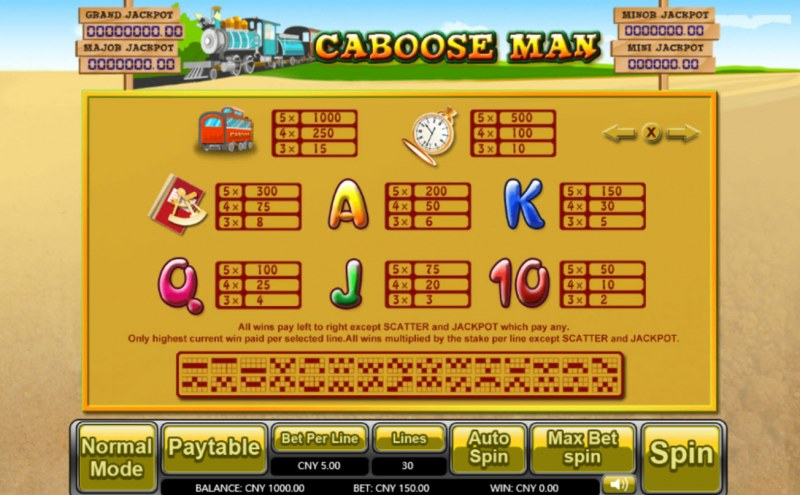 Caboose Man :: Paytable