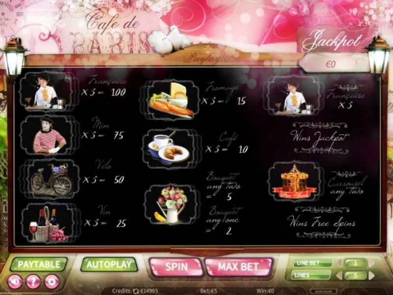 Cafe de Paris :: Paytable