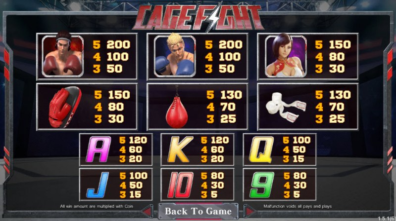 Cage Fight :: Paytable