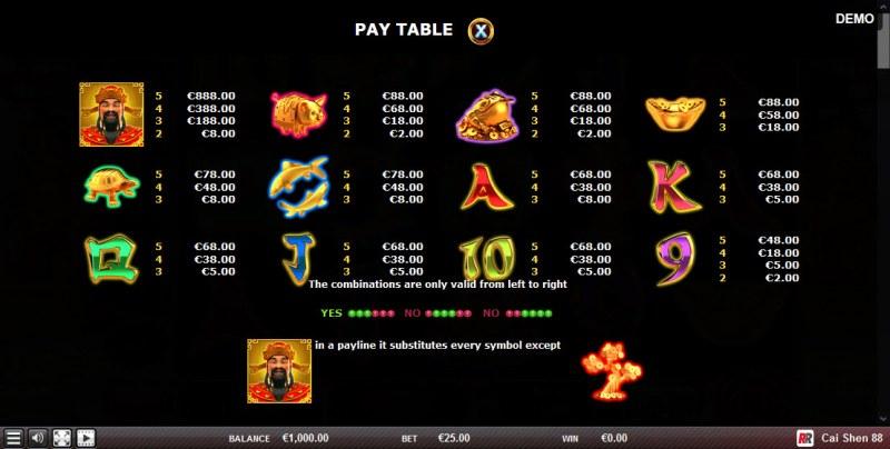 Cai Shen 88 :: Paytable