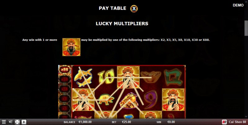 Cai Shen 88 :: Lucky Multipliers