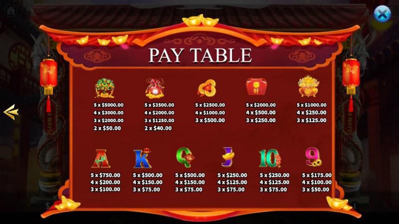 Cai Yuan Guang Jin :: Paytable