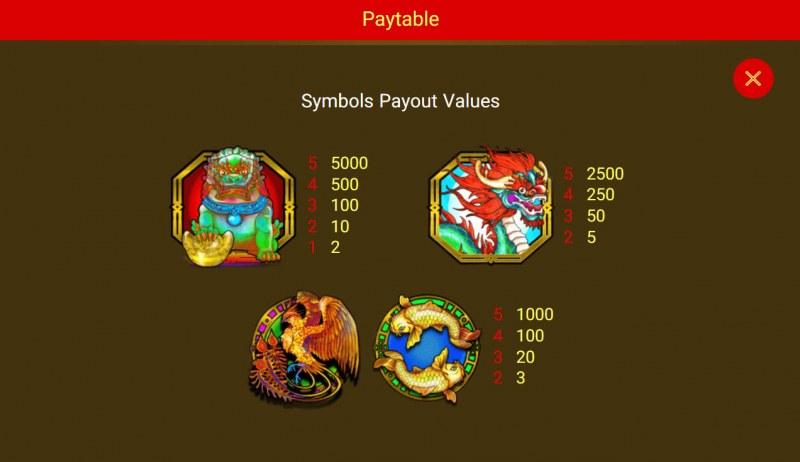 Cai Yuan Guang Jin :: Paytable - High Value Symbols