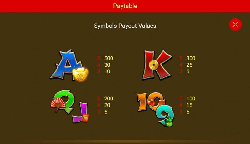 Cai Yuan Guang Jin :: Paytable - Low Value Symbols