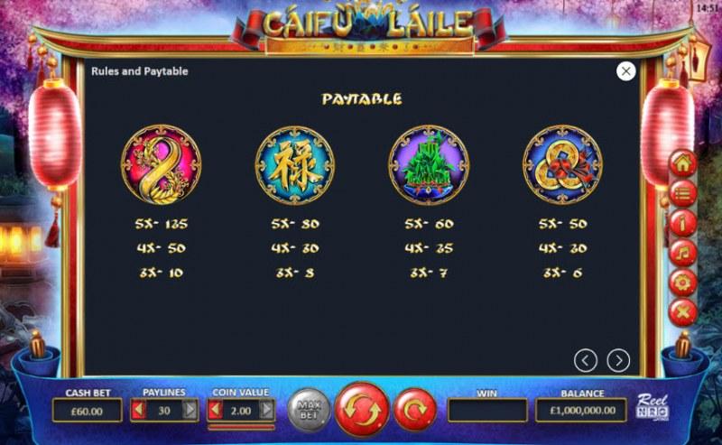 Caifu Laile :: Paytable - High Value Symbols