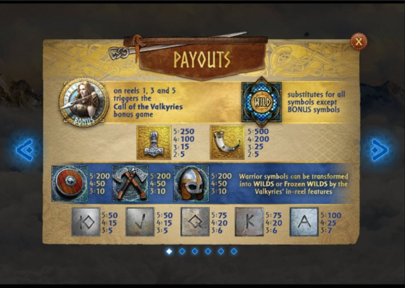 Call of the Valkyries :: Paytable
