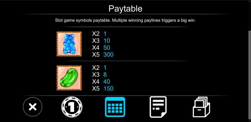 Candy Cart :: Paytable - Low Value Symbols
