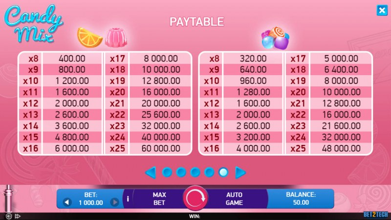 Candy Mix :: Paytable - Low Value Symbols