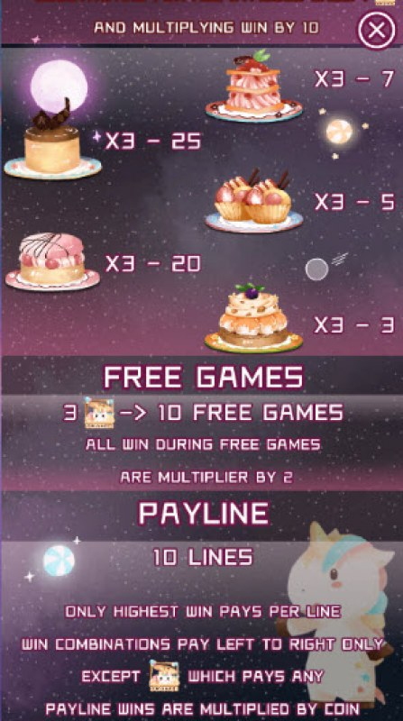 Candy Planet :: Paytable