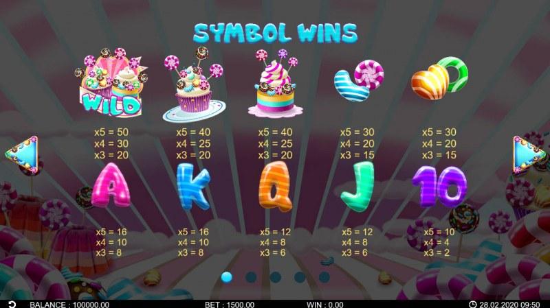 Candy Rush :: Symbol Wins