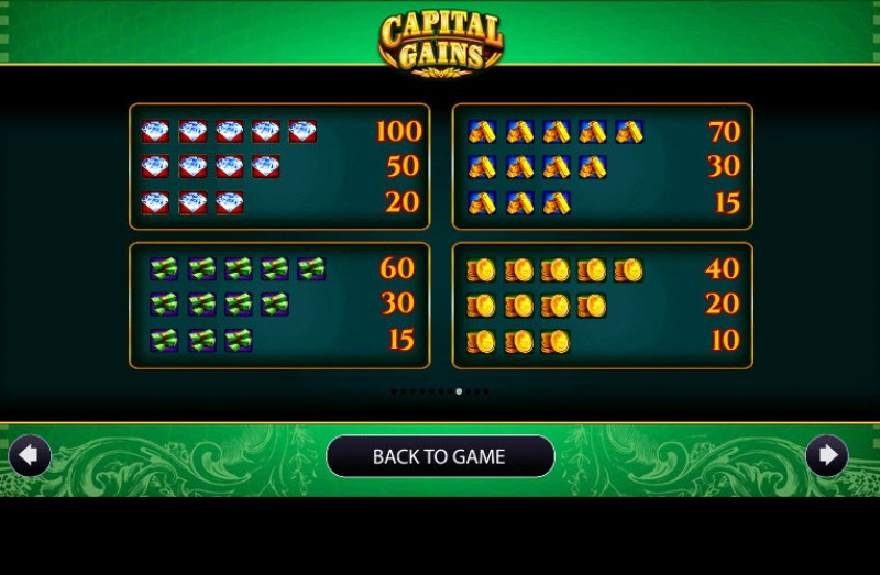 Capital Gains :: Paytable - High Value Symbols