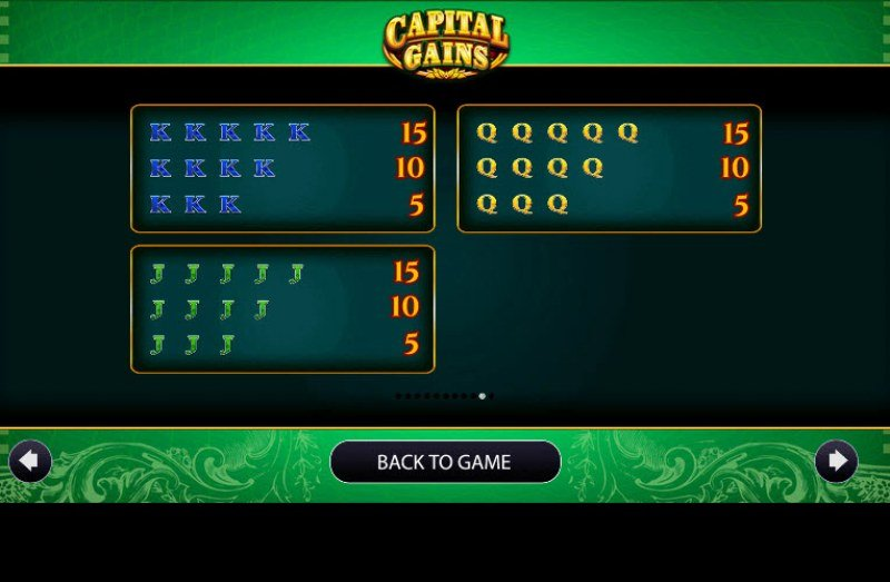 Capital Gains :: Paytable - Low Value Symbols