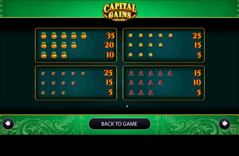 Capital Gains :: Paytable - Medium Value Symbols