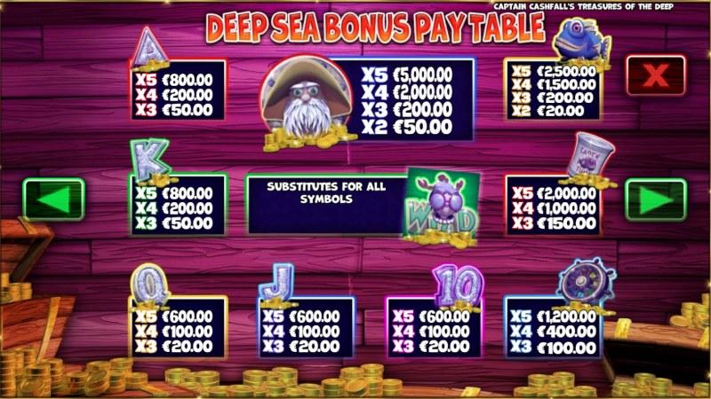 Captain Cashfall's Treasures of the Deep :: Deep Sea Bonus Paytable