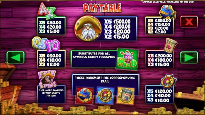 Captain Cashfall's Treasures of the Deep :: Paytable