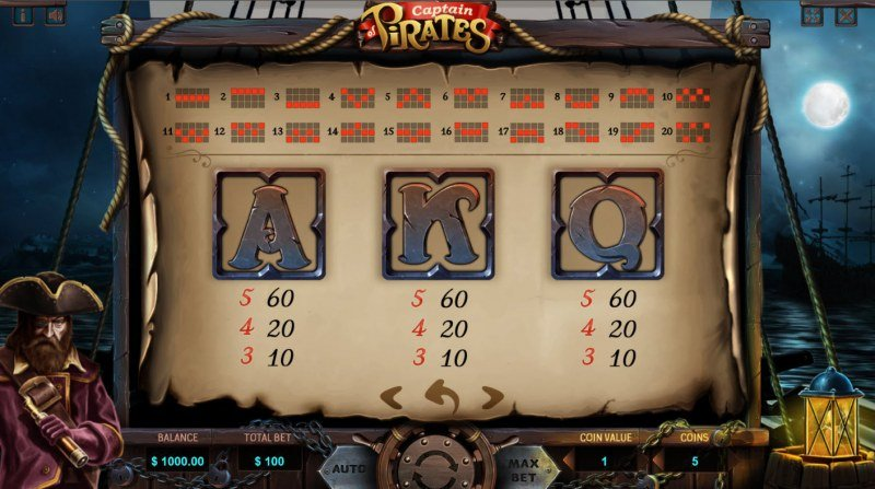 Captain of Pirates :: Paytable - Low Value Symbols