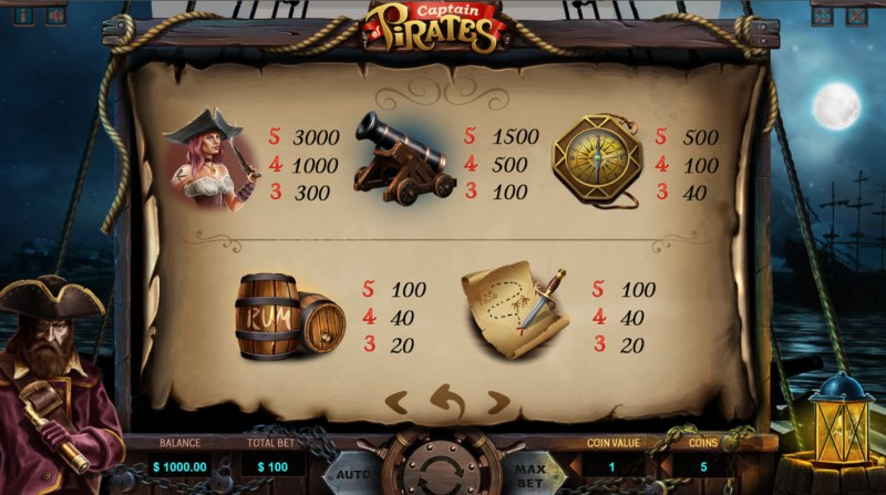Captain of Pirates :: Paytable - High Value Symbols