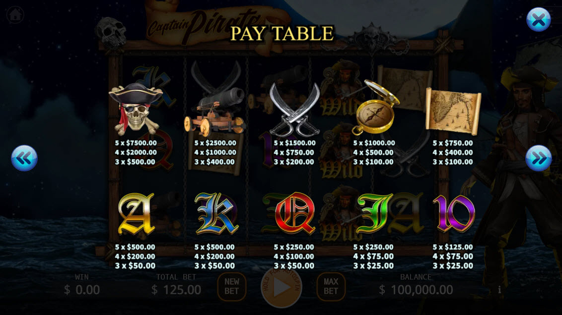 Captain Pirate :: Paytable
