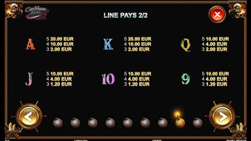 Caribbean Anne :: Paytable - Low Value Symbols