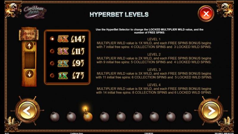 Caribbean Anne :: Hyperbet Levels