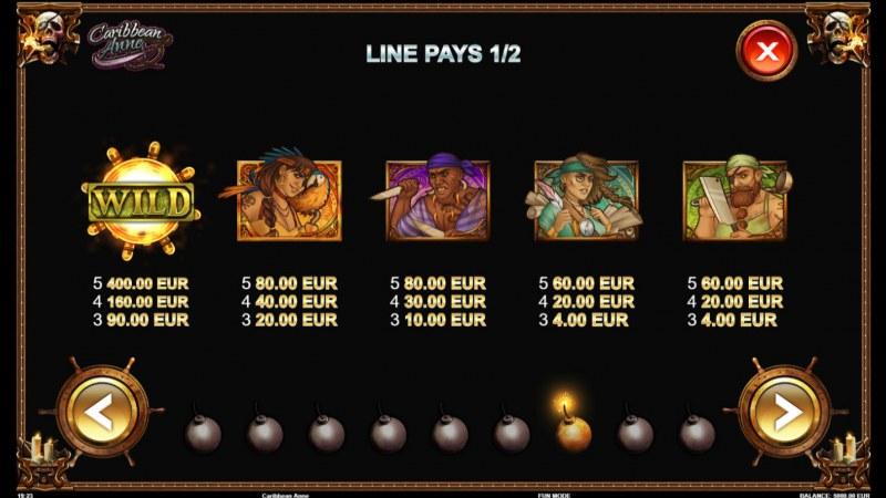 Caribbean Anne :: Paytable - High Value Symbols