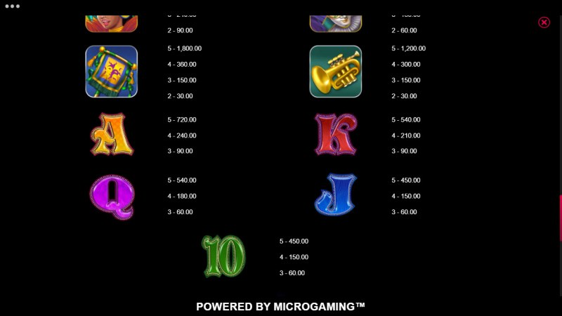 Carnival Jackpot :: Paytable - Low Value Symbols
