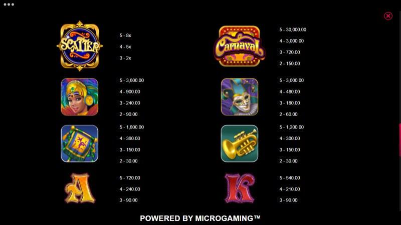 Carnival Jackpot :: Paytable - High Value Symbols