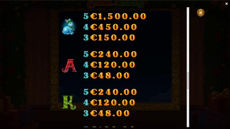Carol of the Elves :: Paytable - Medium Value Symbols