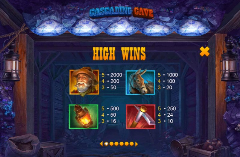 Cascading Cave :: Paytable - High Value Symbols