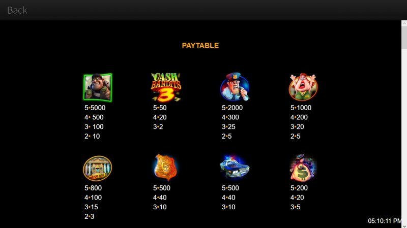 Cash Bandits 3 :: Paytable - High Value Symbols