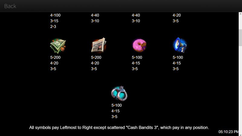Cash Bandits 3 :: Paytable - Low Value Symbols