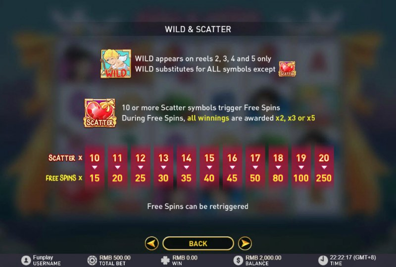 Cash & Kisses :: Wild and Scatter Rules