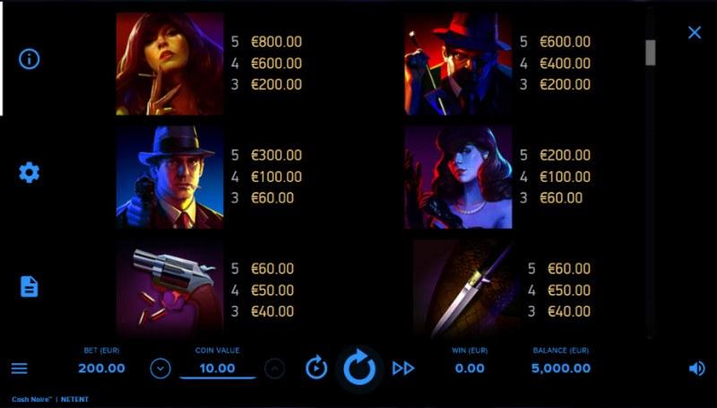 Cash Noire :: Paytable - High Value Symbols