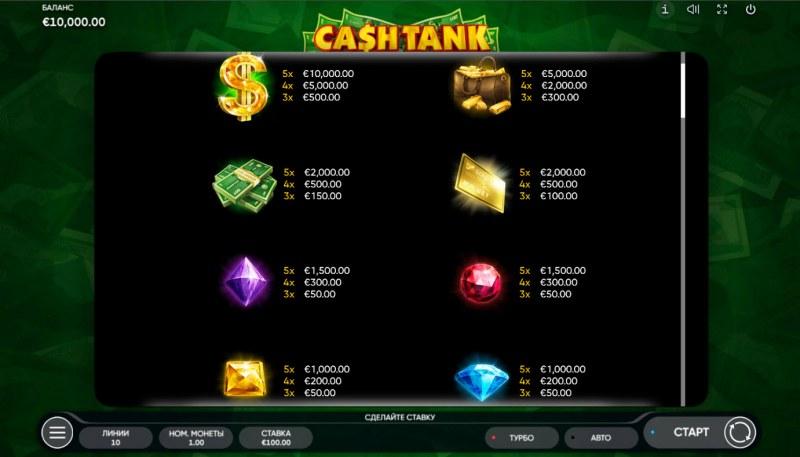 Cash Tank :: Paytable
