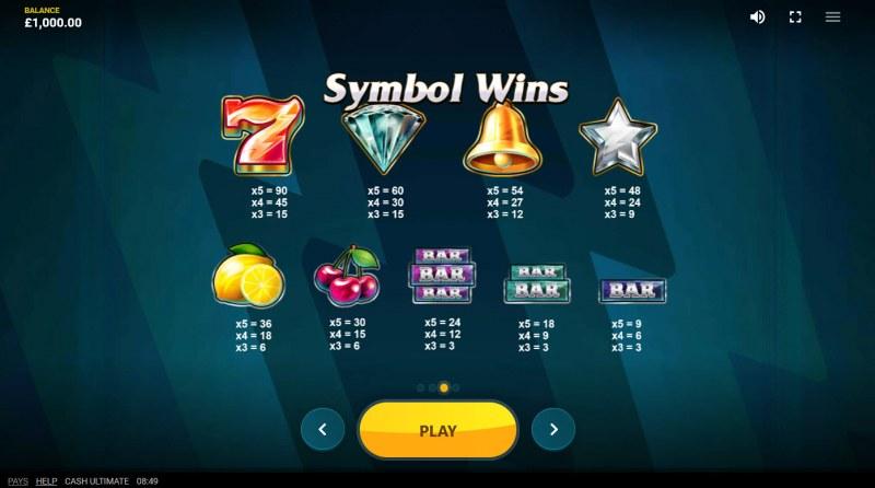 Cash Ultimate :: Symbol Wins