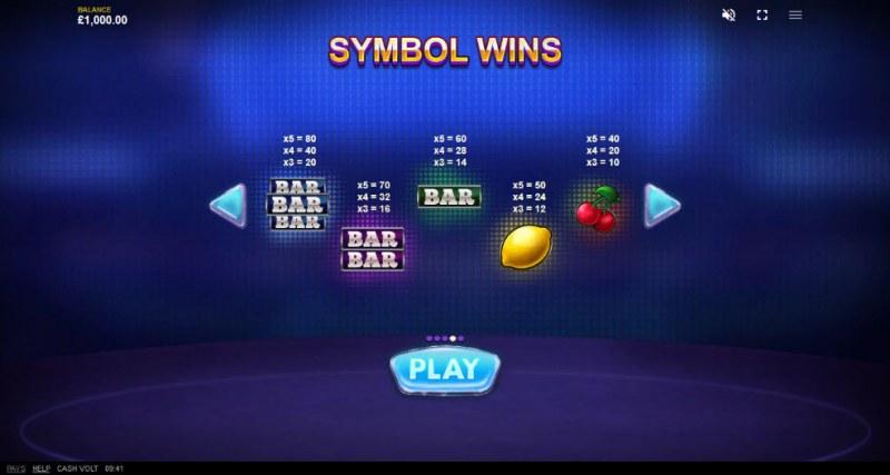 Cash Volt :: Paytable - Low Value Symbols