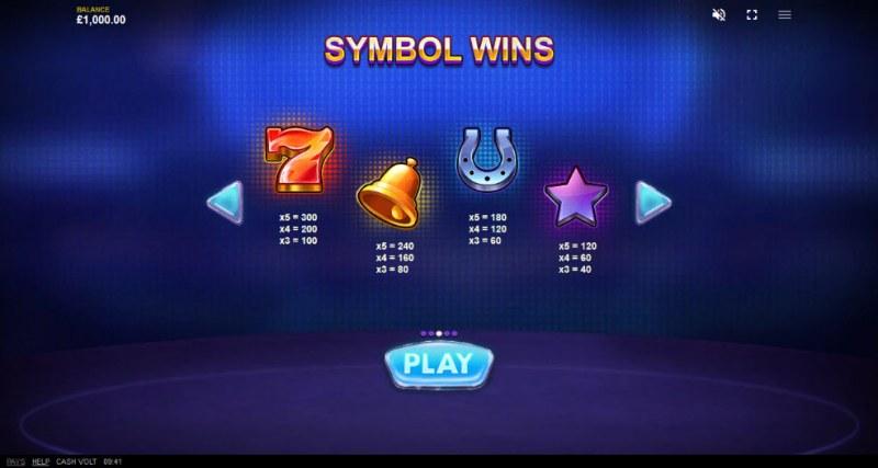 Cash Volt :: Paytable - High Value Symbols