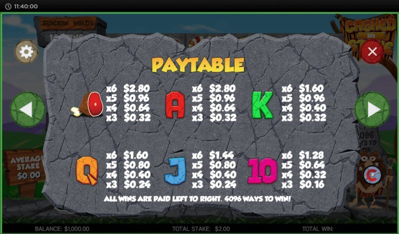 Cashed in Stone :: Paytable - Low Value Symbols