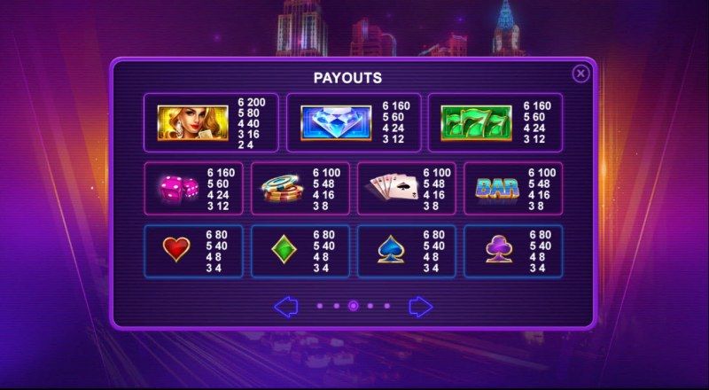 Casino Charms :: Paytable