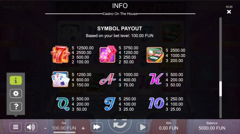 Casino on the House :: Paytable