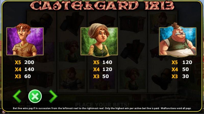 Castlegard 1813 :: Paytable - High Value Symbols