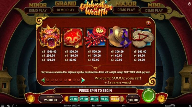 Celebration of Wealth :: Paytable - High Value Symbols