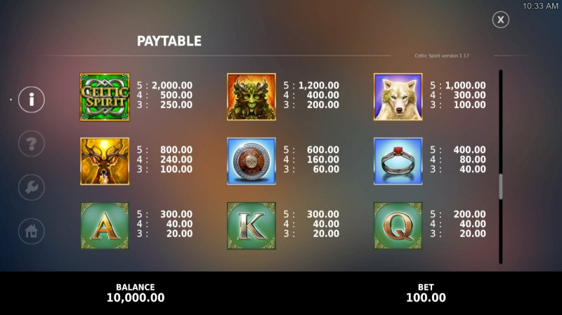 Celtic Spirit Deluxe :: Paytable - High Value Symbols