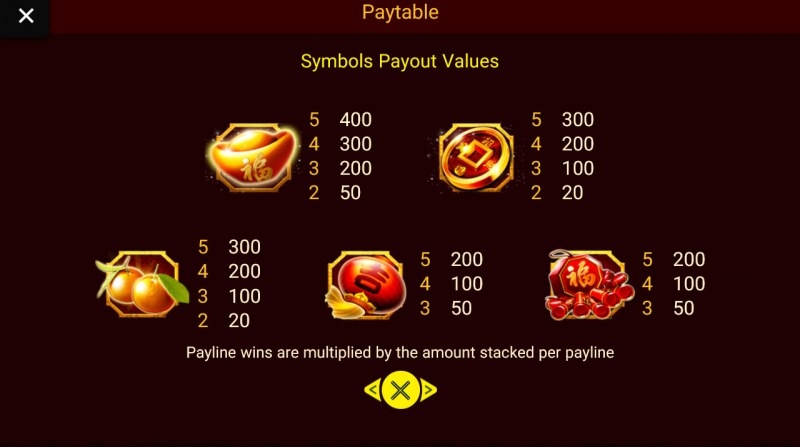 Chai Shen 888 :: Paytable - High Value Symbols